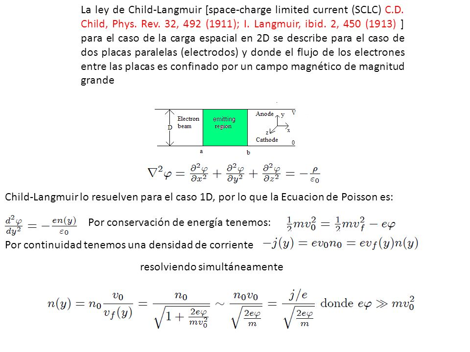 La ley de Child-Langmuir [space-charge limited current (SCLC) C. D